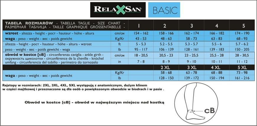 Tabela rozmiarow Rajstopy Relaxsan Basic