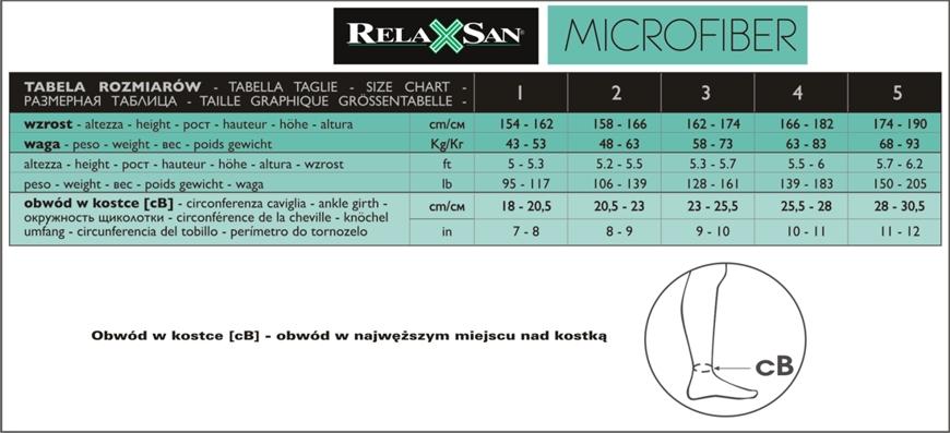 tabela-rozmiarów-RelaxSan-Microfibra Masz problem z kupnem – zamów telefonicznie 735 575 252
